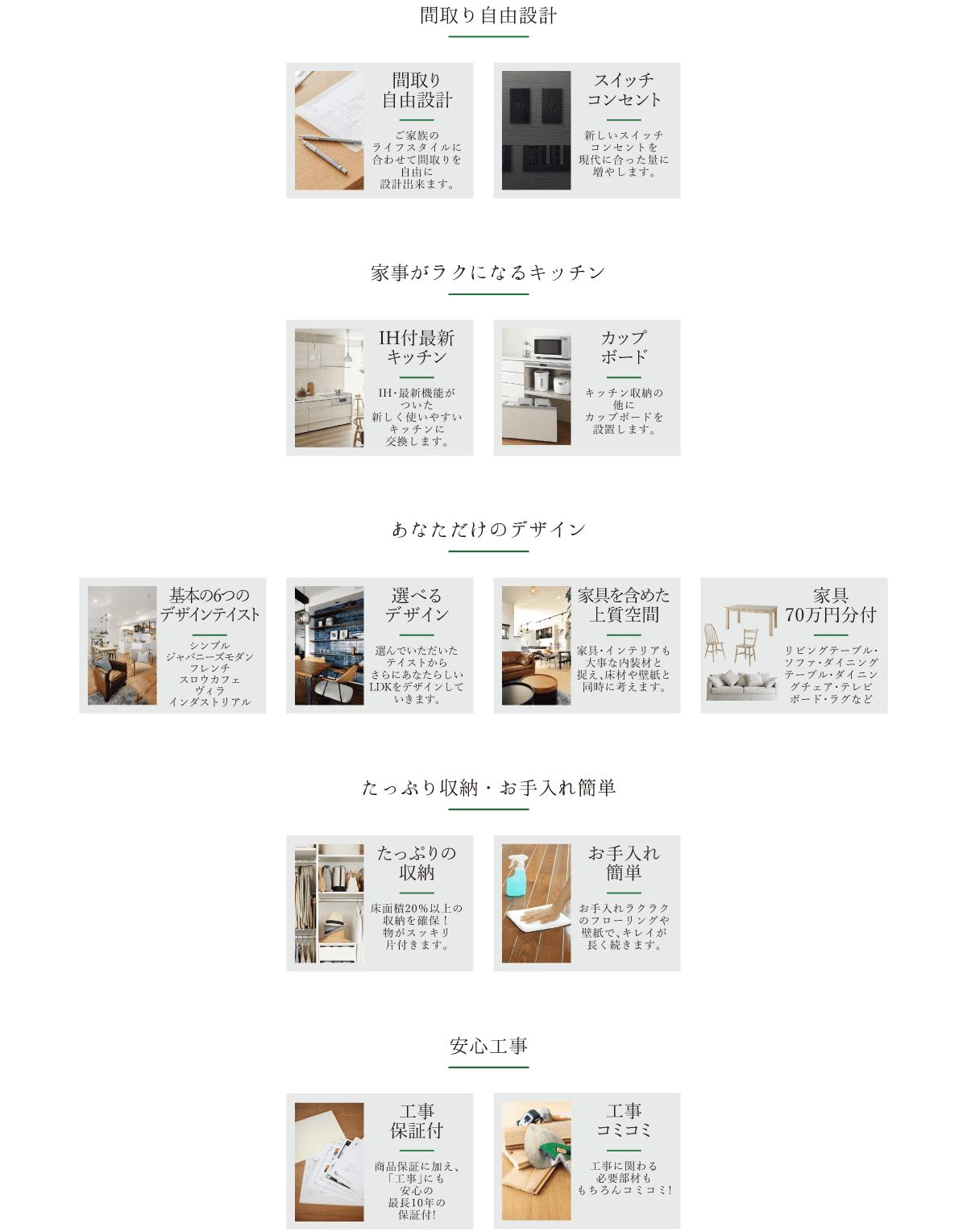 具体的なLDK定額制リフォームパックの内容をご紹介します。耐震補強・断熱材交換で住まいの性能向上として、見えないベースの部分から性能を向上させます。内装はフローリング仕上げや窓サッシ、建具・照明器具をの一新します。また、間取りを自由に設計できるのでご家族のライフスタイルに合わせることができます。さらに家事が楽になるキッチンで家事が時短できます。LDK全体のデザインは6つのデザインテイストからお好きなデザインを選んでいただき、さらにあなたらしいLDKをデザインします。そのために家具を含めて空間をデザインします。家具70万円分付きでとてもお得です。収納も充実していたり、床のお手入れも簡単にできたりするので、お部屋がキレイな状態が続きます。