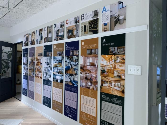 デザインリフォームコンテスト|吉祥寺・武蔵野市でリフォームするならONOYA東京 吉祥寺ショールーム